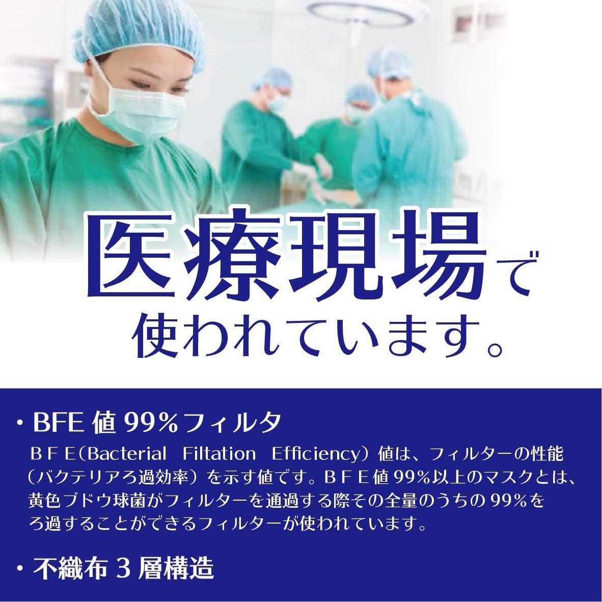 竹虎 サージマスクTC ホワイト Sサイズ 50枚入【ケース販売/40個入】